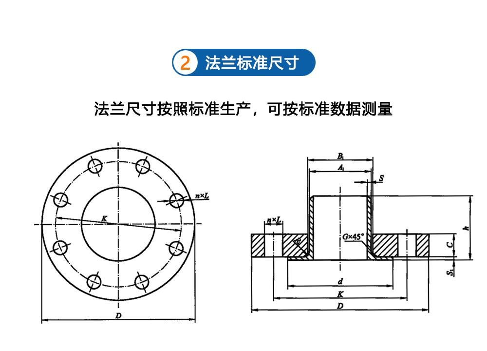 对焊环松套法兰型式图