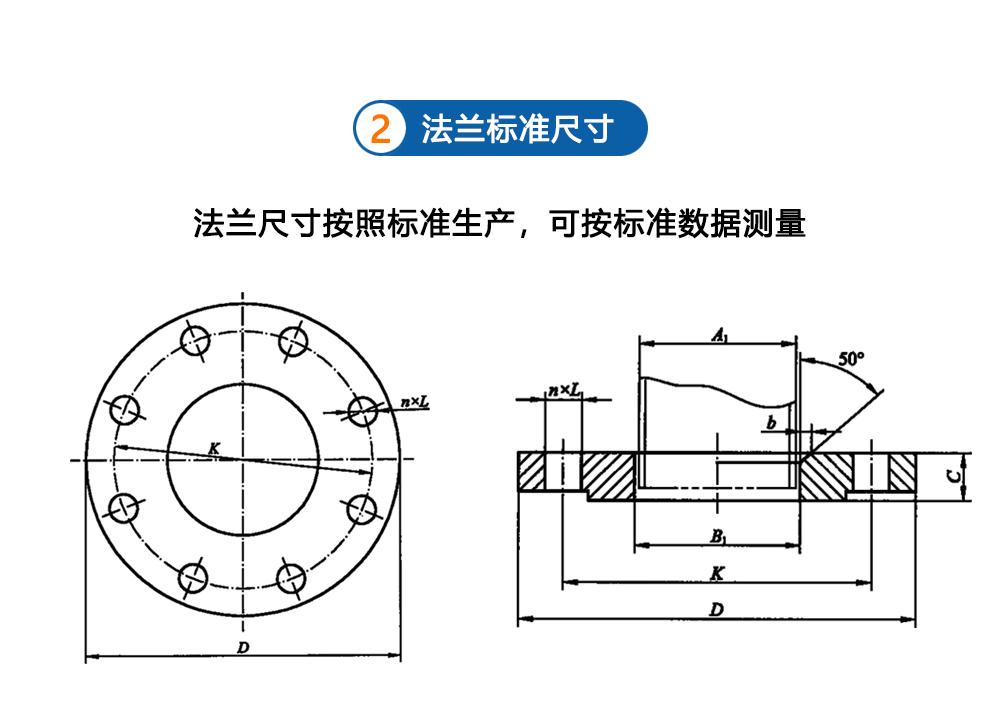 大口径平焊法兰型式图